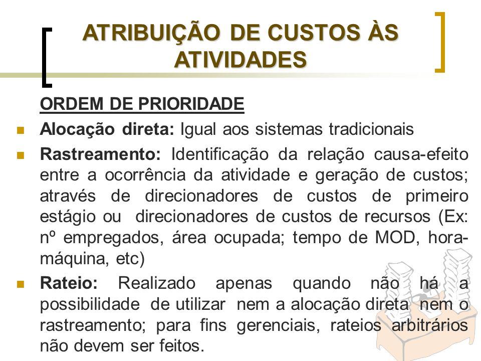ORDEM DE PRIORIDADE Alocação direta: Igual aos sistemas tradicionais Rastreamento: Identificação da relação causa-efeito entre a ocorrência da ativida