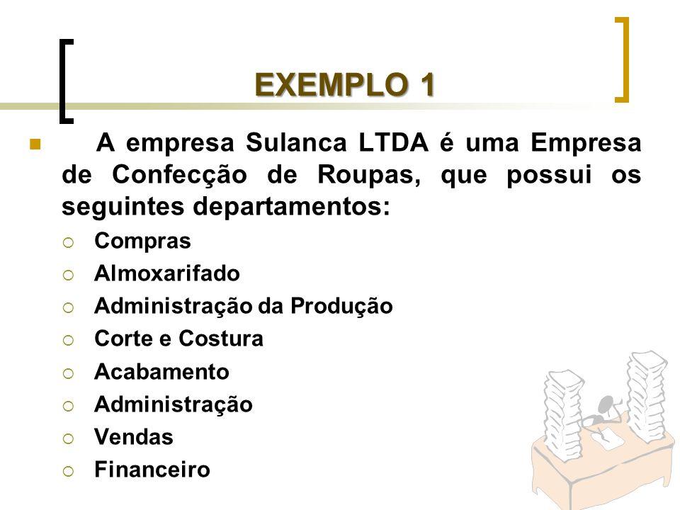A empresa Sulanca LTDA é uma Empresa de Confecção de Roupas, que possui os seguintes departamentos: Compras Almoxarifado Administração da Produção Cor
