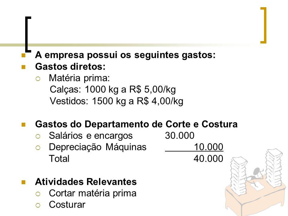 A empresa possui os seguintes gastos: Gastos diretos: Matéria prima: Calças: 1000 kg a R$ 5,00/kg Vestidos: 1500 kg a R$ 4,00/kg Gastos do Departament