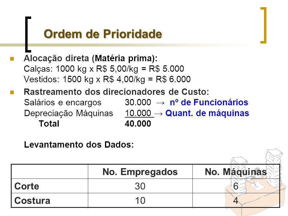 Alocação direta (Matéria prima): Calças: 1000 kg x R$ 5,00/kg = R$ 5.000 Vestidos: 1500 kg x R$ 4,00/kg = R$ 6.000 Rastreamento dos direcionadores de