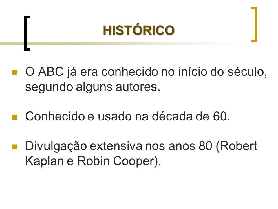 O ABC já era conhecido no início do século, segundo alguns autores. Conhecido e usado na década de 60. Divulgação extensiva nos anos 80 (Robert Kaplan
