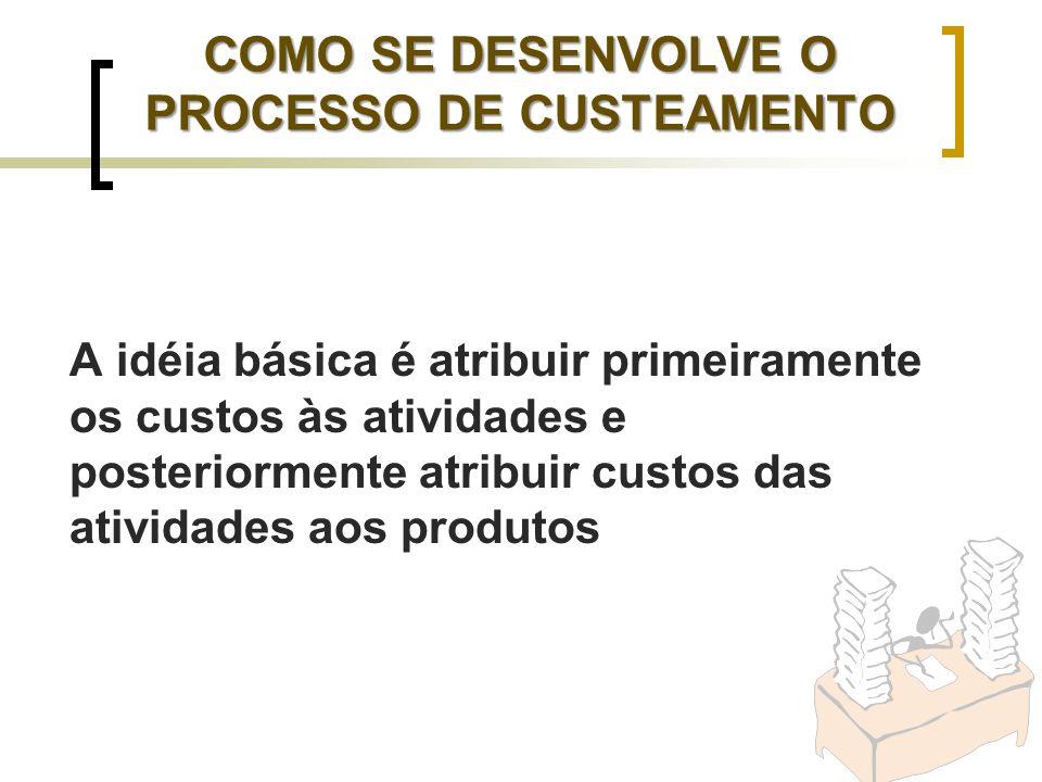 A idéia básica é atribuir primeiramente os custos às atividades e posteriormente atribuir custos das atividades aos produtos COMO SE DESENVOLVE O PROC