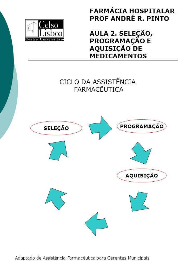 FARMÁCIA HOSPITALAR PROF ANDRÉ R. PINTO AULA 2. SELEÇÃO, PROGRAMAÇÃO E AQUISIÇÃO DE MEDICAMENTOS SELEÇÃO PROGRAMAÇÃO AQUISIÇÃO CICLO DA ASSISTÊNCIA FA