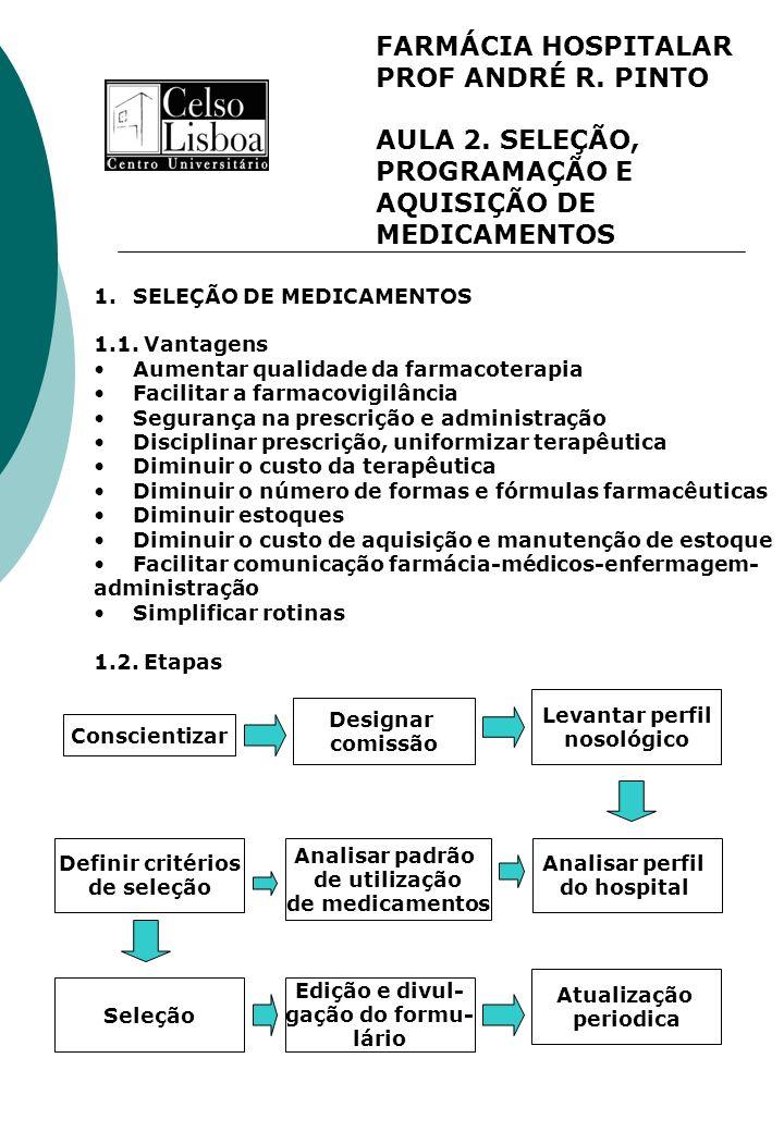 FARMÁCIA HOSPITALAR PROF ANDRÉ R. PINTO AULA 2. SELEÇÃO, PROGRAMAÇÃO E AQUISIÇÃO DE MEDICAMENTOS 1.SELEÇÃO DE MEDICAMENTOS 1.1. Vantagens Aumentar qua