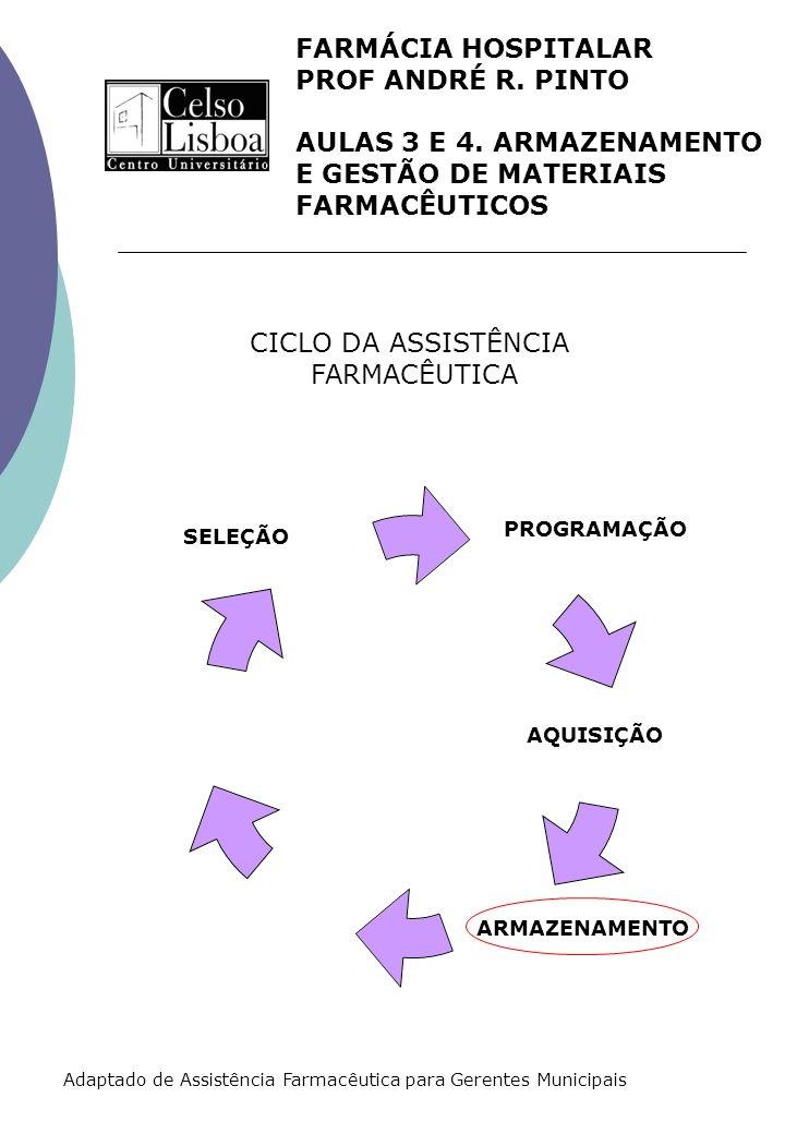 FARMÁCIA HOSPITALAR PROF ANDRÉ R. PINTO AULAS 3 E 4. ARMAZENAMENTO E GESTÃO DE MATERIAIS FARMACÊUTICOS CICLO DA ASSISTÊNCIA FARMACÊUTICA SELEÇÃO PROGR