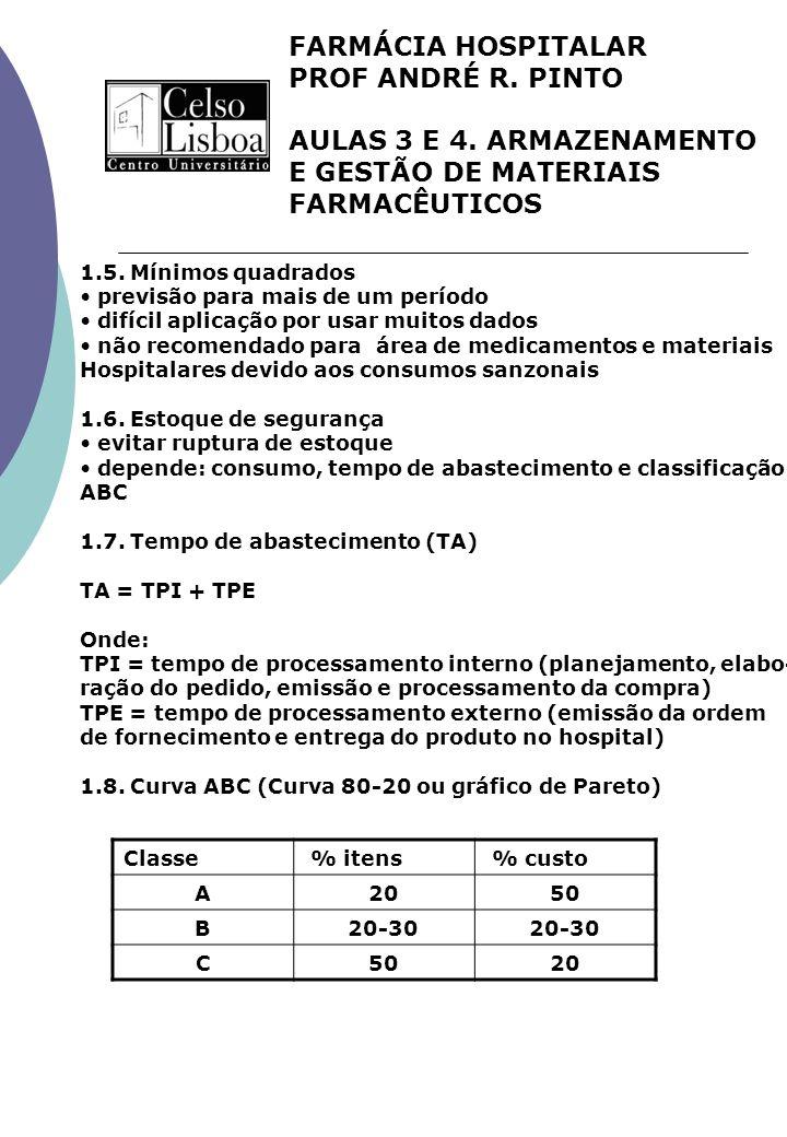FARMÁCIA HOSPITALAR PROF ANDRÉ R. PINTO AULAS 3 E 4. ARMAZENAMENTO E GESTÃO DE MATERIAIS FARMACÊUTICOS 1.5. Mínimos quadrados previsão para mais de um