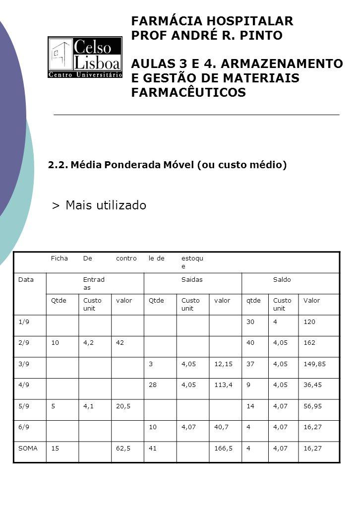 FARMÁCIA HOSPITALAR PROF ANDRÉ R. PINTO AULAS 3 E 4. ARMAZENAMENTO E GESTÃO DE MATERIAIS FARMACÊUTICOS 2.2. Média Ponderada Móvel (ou custo médio) Fic