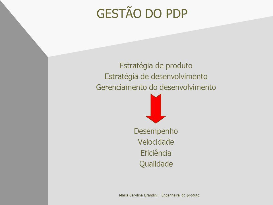 Maria Carolina Brandini - Engenheira do produto GESTÃO DO PDP Estratégia de produto Estratégia de desenvolvimento Gerenciamento do desenvolvimento Des