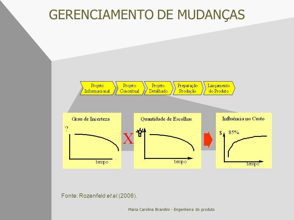 Maria Carolina Brandini - Engenheira do produto GERENCIAMENTO DE MUDANÇAS Fonte: Rozenfeld et al.(2006).