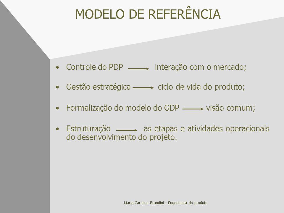 Maria Carolina Brandini - Engenheira do produto MODELO DE REFERÊNCIA Controle do PDP interação com o mercado; Gestão estratégica ciclo de vida do prod