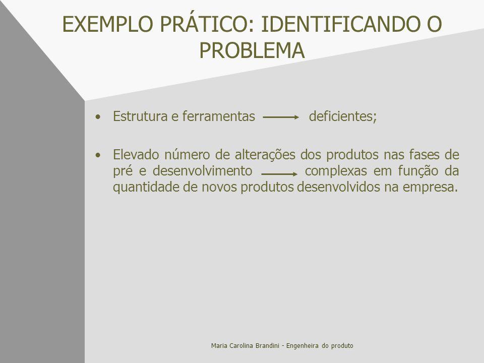 Maria Carolina Brandini - Engenheira do produto EXEMPLO PRÁTICO: IDENTIFICANDO O PROBLEMA Estrutura e ferramentas deficientes; Elevado número de alter
