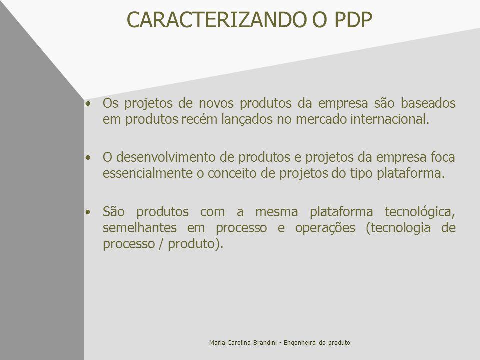 Maria Carolina Brandini - Engenheira do produto CARACTERIZANDO O PDP Os projetos de novos produtos da empresa são baseados em produtos recém lançados