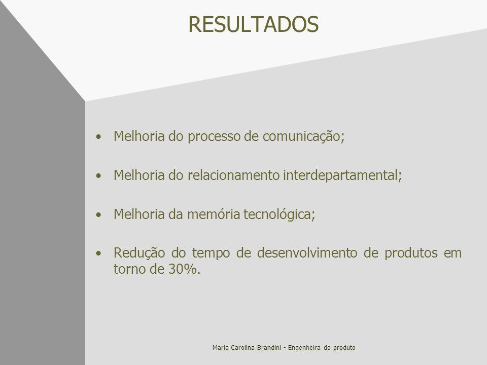 Maria Carolina Brandini - Engenheira do produto RESULTADOS Melhoria do processo de comunicação; Melhoria do relacionamento interdepartamental; Melhori
