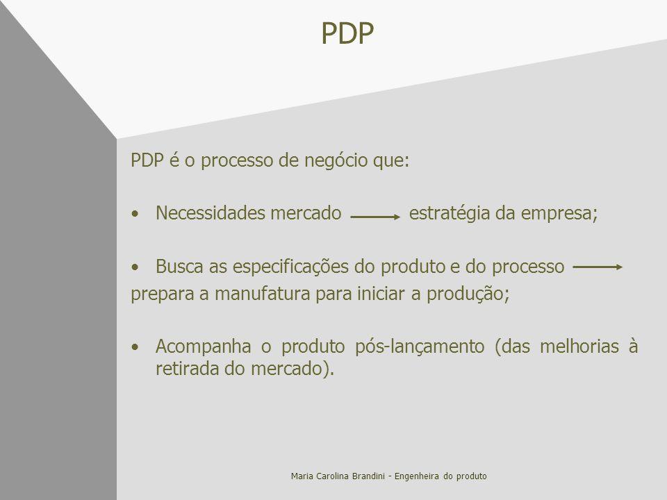 Maria Carolina Brandini - Engenheira do produto PDP PDP é o processo de negócio que: Necessidades mercado estratégia da empresa; Busca as especificaçõ