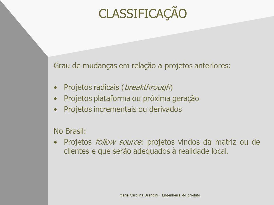 Maria Carolina Brandini - Engenheira do produto CLASSIFICAÇÃO Grau de mudanças em relação a projetos anteriores: Projetos radicais (breakthrough) Proj