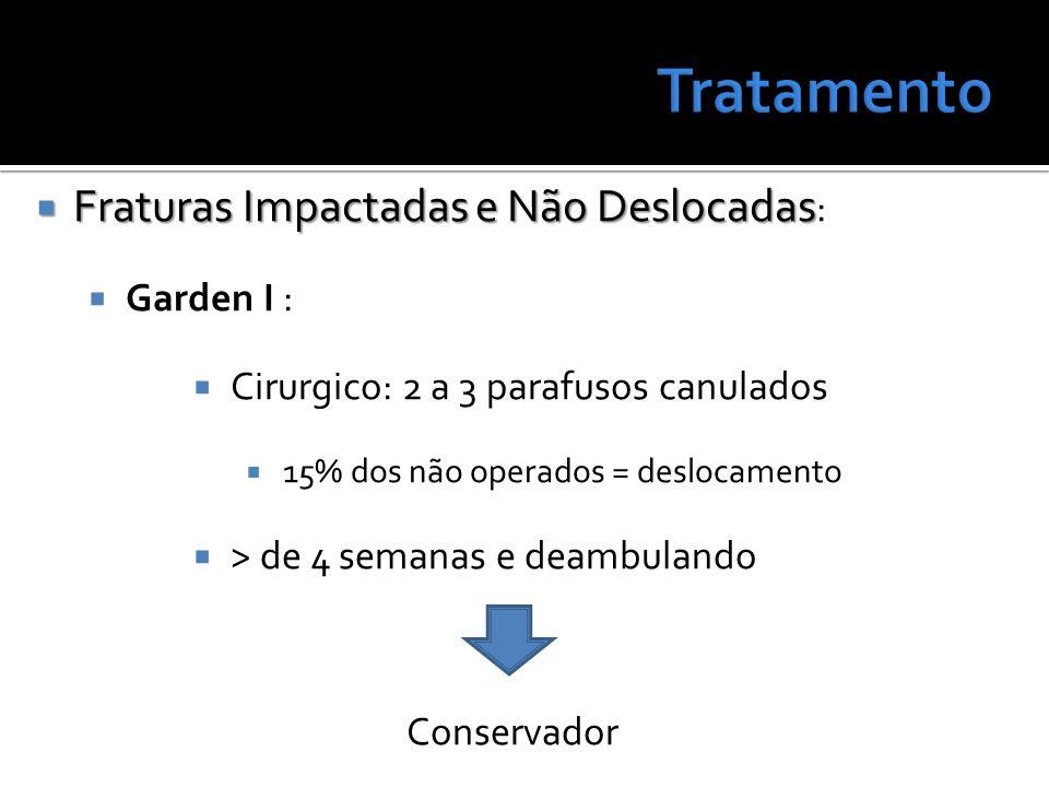 Fraturas Impactadas e Não Deslocadas Fraturas Impactadas e Não Deslocadas : Garden I : Cirurgico: 2 a 3 parafusos canulados 15% dos não operados = des