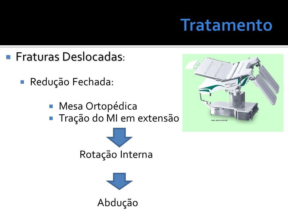 Fraturas Deslocadas Fraturas Deslocadas : Redução Fechada: Mesa Ortopédica Tração do MI em extensão Rotação Interna Abdução