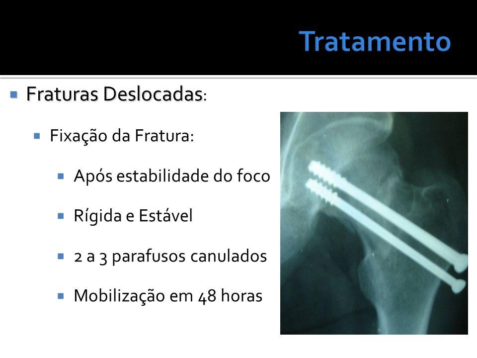 Fraturas Deslocadas Fraturas Deslocadas : Fixação da Fratura: Após estabilidade do foco Rígida e Estável 2 a 3 parafusos canulados Mobilização em 48 h