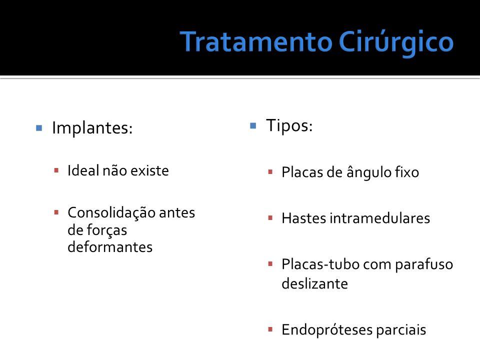 Implantes: Ideal não existe Consolidação antes de forças deformantes Tipos: Placas de ângulo fixo Hastes intramedulares Placas-tubo com parafuso desli