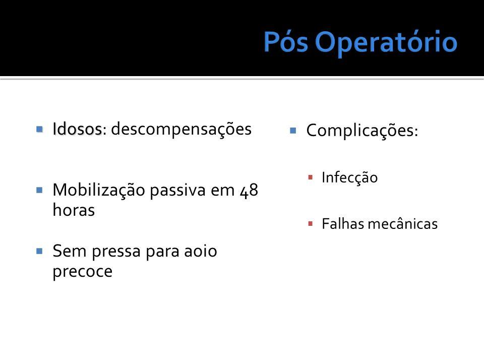 Idosos Idosos: descompensações Mobilização passiva em 48 horas Sem pressa para aoio precoce Complicações: Infecção Falhas mecânicas