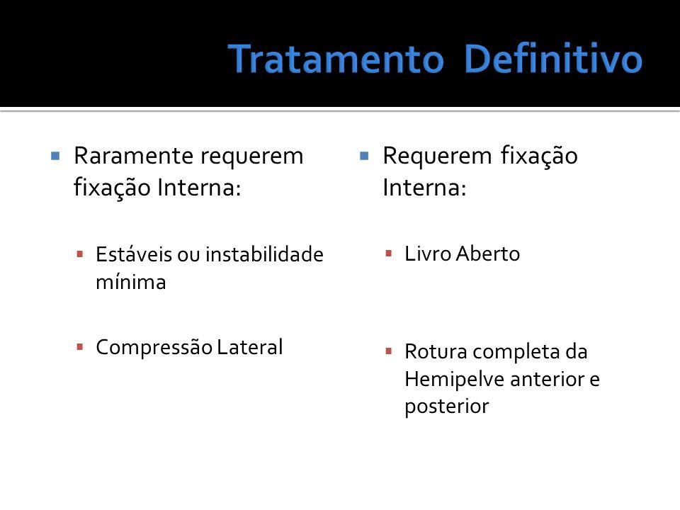 Raramente requerem fixação Interna: Estáveis ou instabilidade mínima Compressão Lateral Requerem fixação Interna: Livro Aberto Rotura completa da Hemi