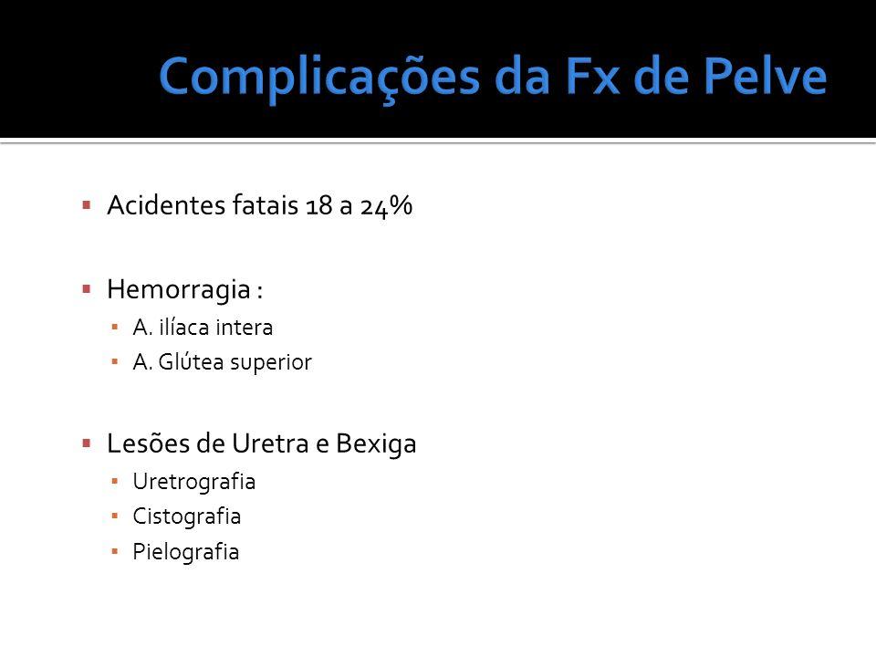 Acidentes fatais 18 a 24% Hemorragia : A. ilíaca intera A. Glútea superior Lesões de Uretra e Bexiga Uretrografia Cistografia Pielografia