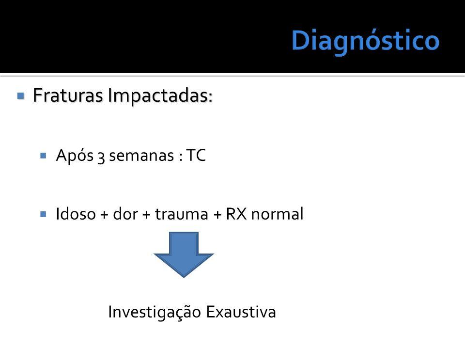 Fraturas Impactadas: Fraturas Impactadas: Após 3 semanas : TC Idoso + dor + trauma + RX normal Investigação Exaustiva