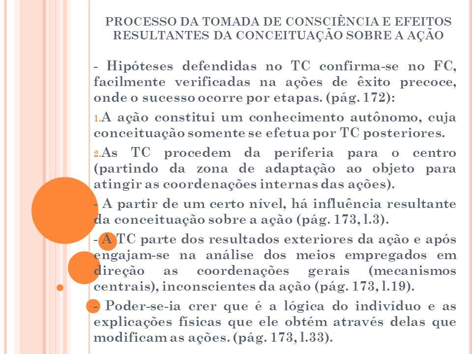 PROCESSO DA TOMADA DE CONSCIÊNCIA E EFEITOS RESULTANTES DA CONCEITUAÇÃO SOBRE A AÇÃO - Hipóteses defendidas no TC confirma-se no FC, facilmente verifi