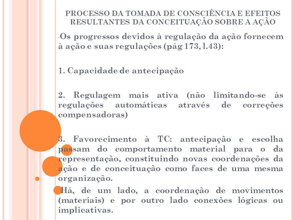 PROCESSO DA TOMADA DE CONSCIÊNCIA E EFEITOS RESULTANTES DA CONCEITUAÇÃO SOBRE A AÇÃO - Os progressos devidos à regulação da ação fornecem à ação e sua