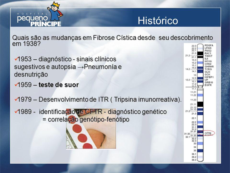 1979 – Desenvolvimento de ITR ( Tripsina imunorreativa). 1979 – Desenvolvimento de ITR ( Tripsina imunorreativa). 1959 – teste de suor 1959 – teste de