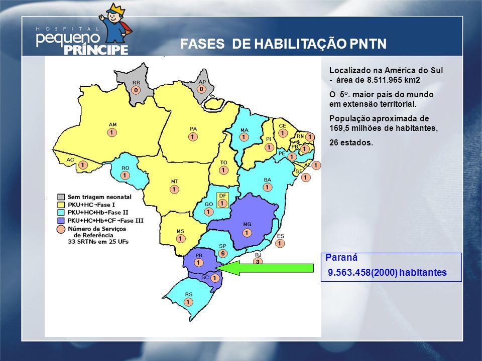 FASES DE HABILITAÇÃO PNTN Localizado na América do Sul - área de 8.511.965 km2 O 5 o. maior país do mundo em extensão territorial. População aproximad