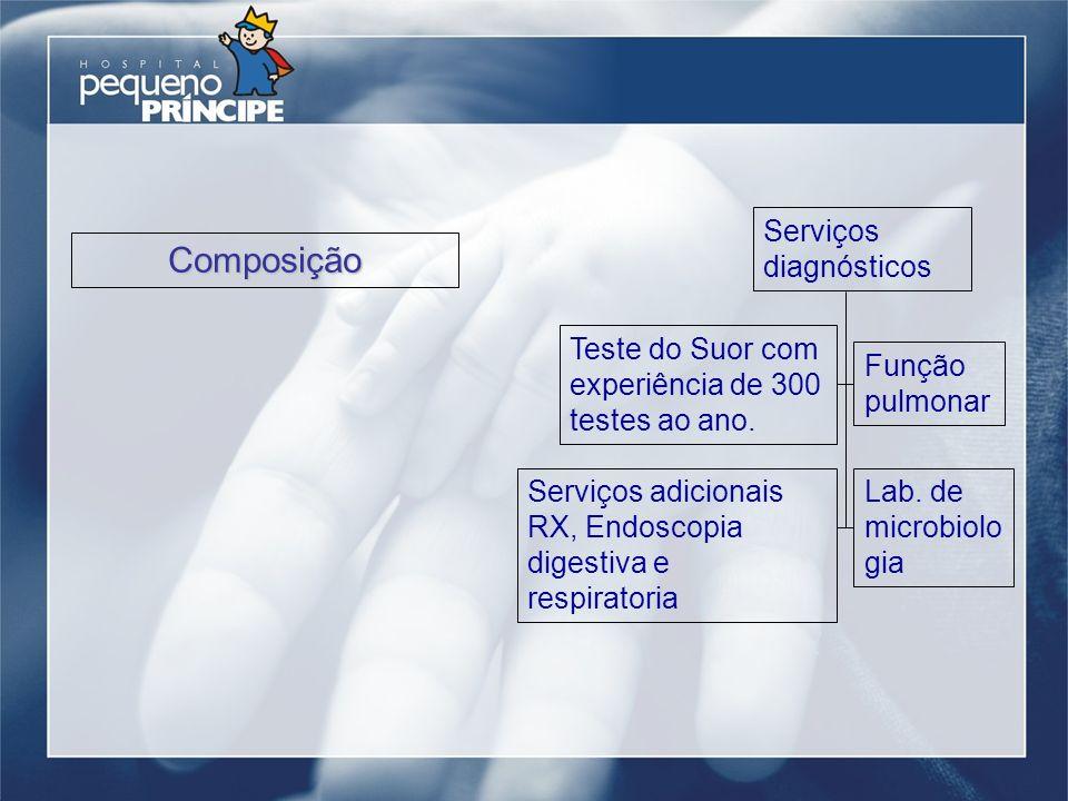 Serviços diagnósticos Teste do Suor com experiência de 300 testes ao ano. Função pulmonar Serviços adicionais RX, Endoscopia digestiva e respiratoria