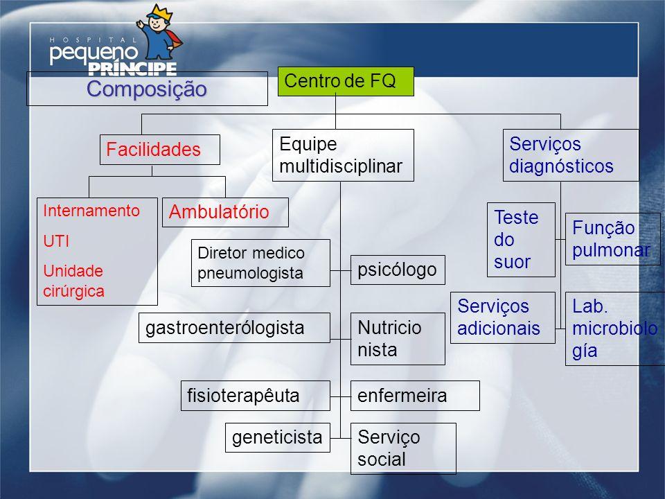 Centro de FQ Facilidades Internamento UTI Unidade cirúrgica Ambulatório Equipe multidisciplinar Diretor medico pneumologista gastroenterólogistaNutric