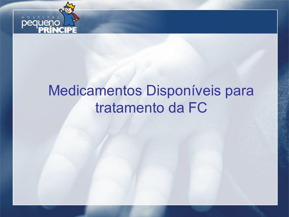 Medicamentos Disponíveis para tratamento da FC
