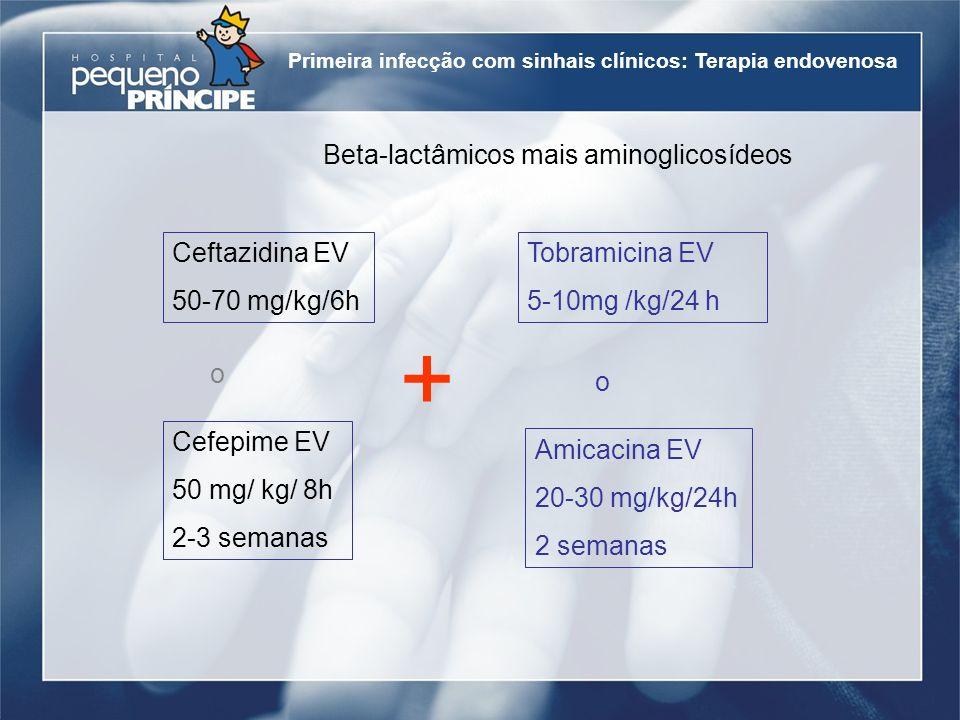 Primeira infecção com sinhais clínicos: Terapia endovenosa Beta-lactâmicos mais aminoglicosídeos Ceftazidina EV 50-70 mg/kg/6h o Cefepime EV 50 mg/ kg