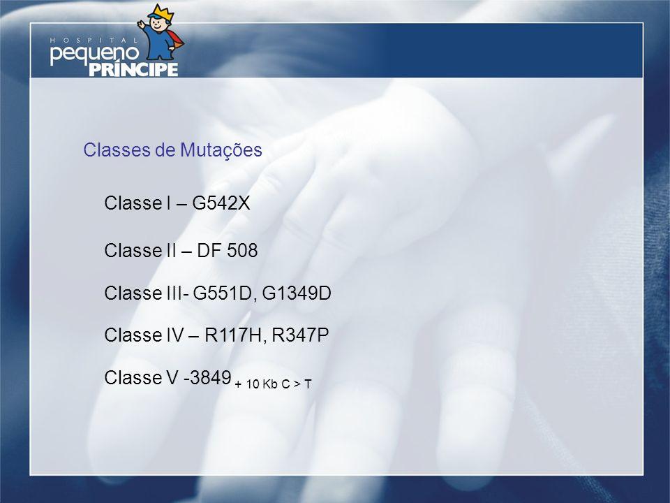 Classes de Mutações Classe I – G542X Classe II – DF 508 Classe III- G551D, G1349D Classe IV – R117H, R347P Classe V -3849 + 10 Kb C > T