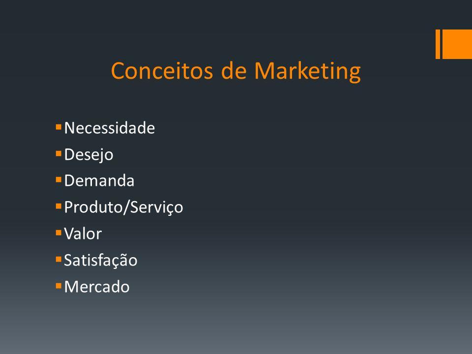 Conceitos de Marketing Necessidade Desejo Demanda Produto/Serviço Valor Satisfação Mercado