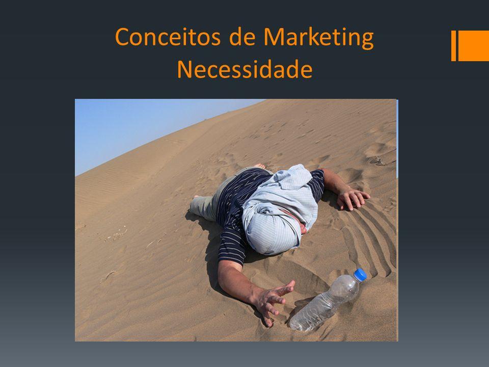 Geralmente disfarçada em problemas Erro comum: o marketing conhece superficialmente a necessidade do mercado e do consumidor Tamanho da necessidade = tamanho do mercado.