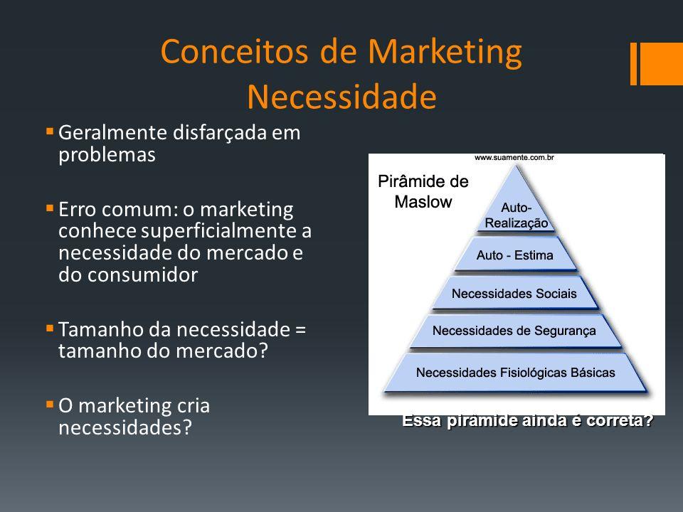 Geralmente disfarçada em problemas Erro comum: o marketing conhece superficialmente a necessidade do mercado e do consumidor Tamanho da necessidade =