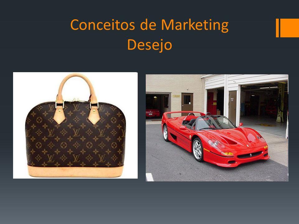 Conceitos de Marketing Desejo