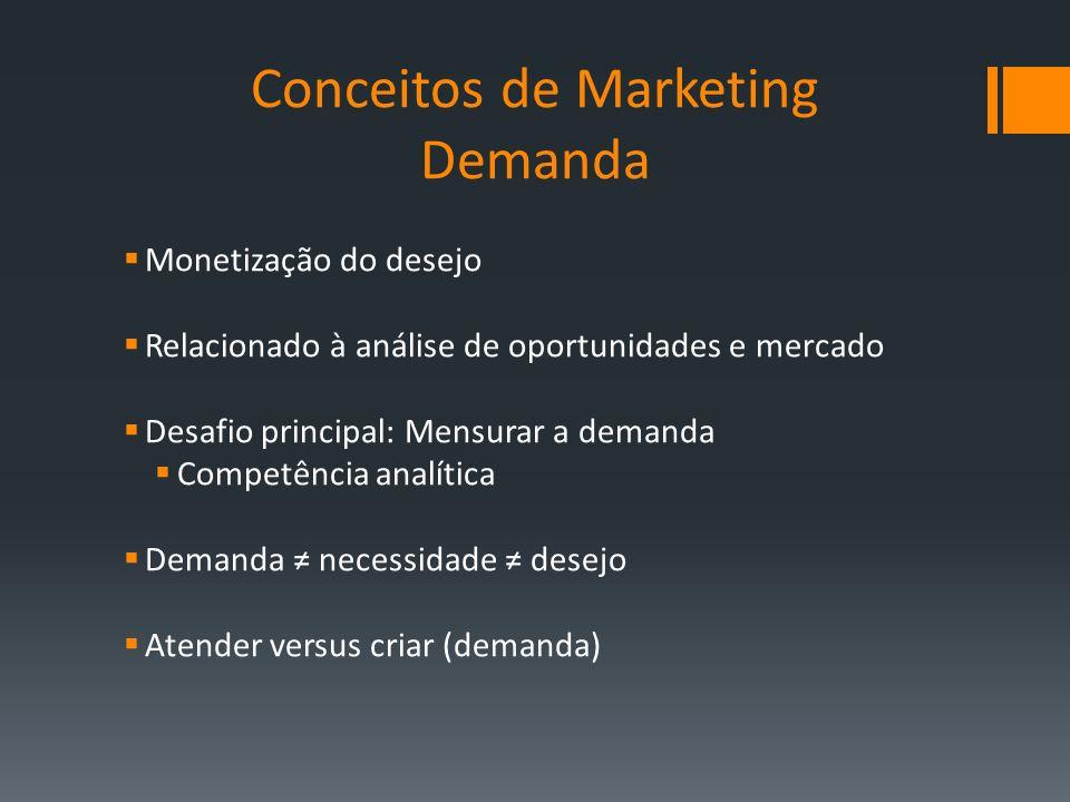 Monetização do desejo Relacionado à análise de oportunidades e mercado Desafio principal: Mensurar a demanda Competência analítica Demanda necessidade