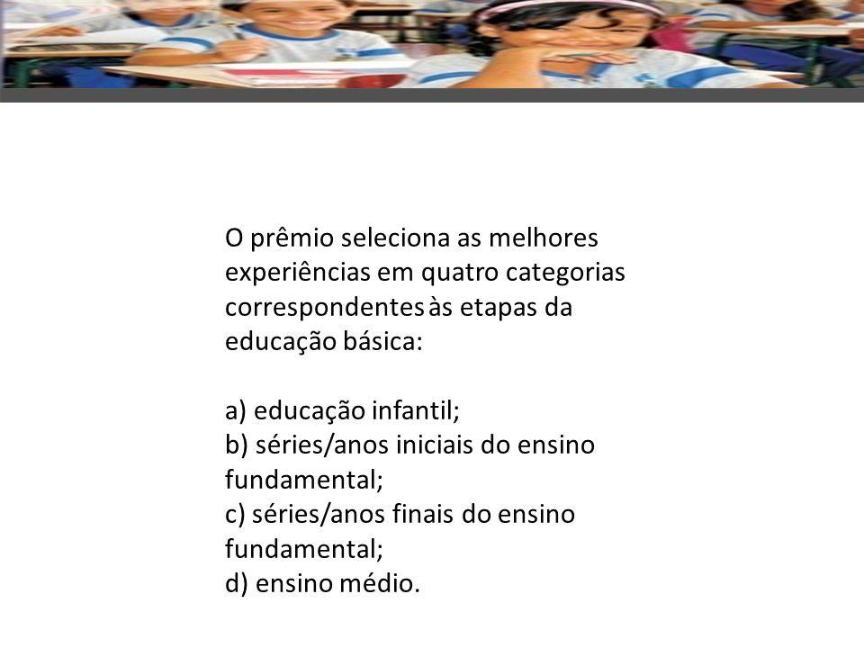 32ª Olimpíada Brasileira de Matemática