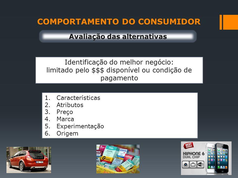 COMPORTAMENTO DO CONSUMIDOR Identificação do melhor negócio: limitado pelo $$$ disponível ou condição de pagamento 1.Características 2.Atributos 3.Pre