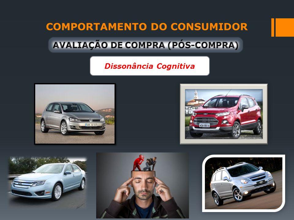 COMPORTAMENTO DO CONSUMIDOR Dissonância Cognitiva