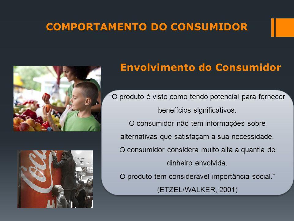 COMPORTAMENTO DO CONSUMIDOR Envolvimento do Consumidor O produto é visto como tendo potencial para fornecer benefícios significativos. O consumidor nã