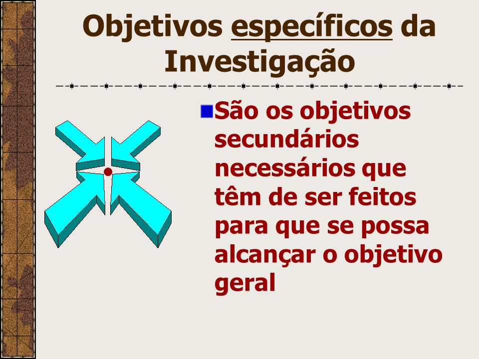 Objetivos específicos da Investigação São os objetivos secundários necessários que têm de ser feitos para que se possa alcançar o objetivo geral