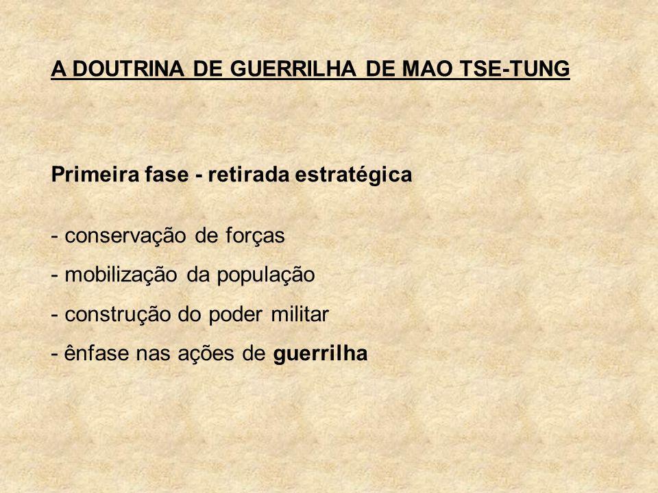 A DOUTRINA DE GUERRILHA DE MAO TSE-TUNG Primeira fase - retirada estratégica - conservação de forças - mobilização da população - construção do poder