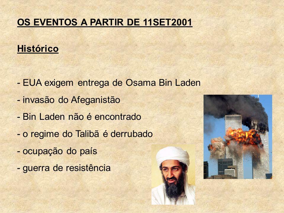 OS EVENTOS A PARTIR DE 11SET2001 Histórico - EUA exigem entrega de Osama Bin Laden - invasão do Afeganistão - Bin Laden não é encontrado - o regime do