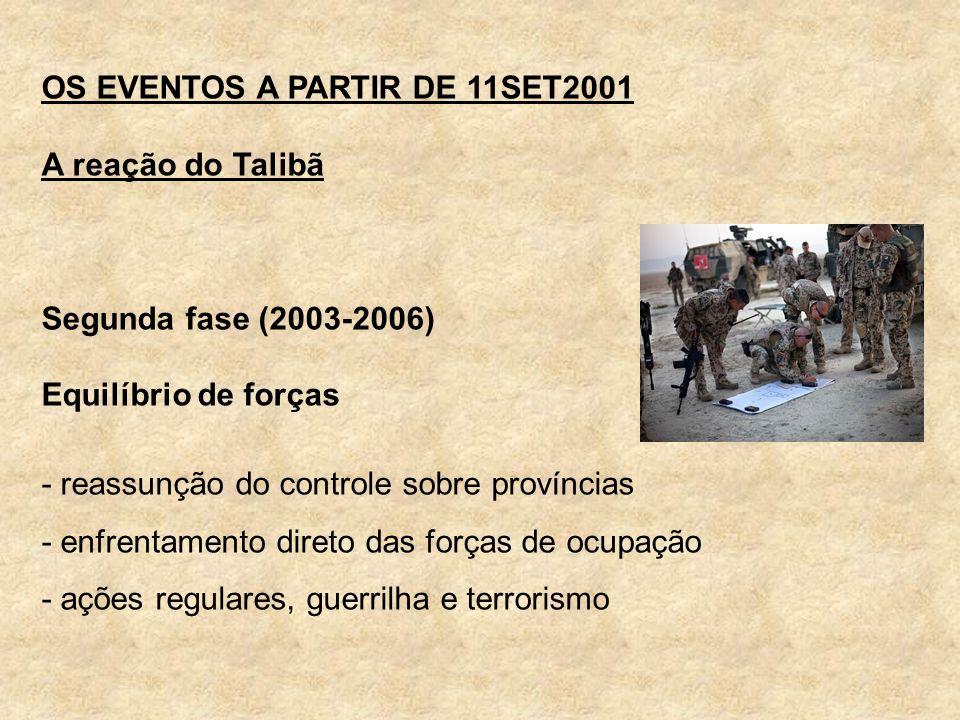 OS EVENTOS A PARTIR DE 11SET2001 A reação do Talibã Segunda fase (2003-2006) Equilíbrio de forças - reassunção do controle sobre províncias - enfrenta