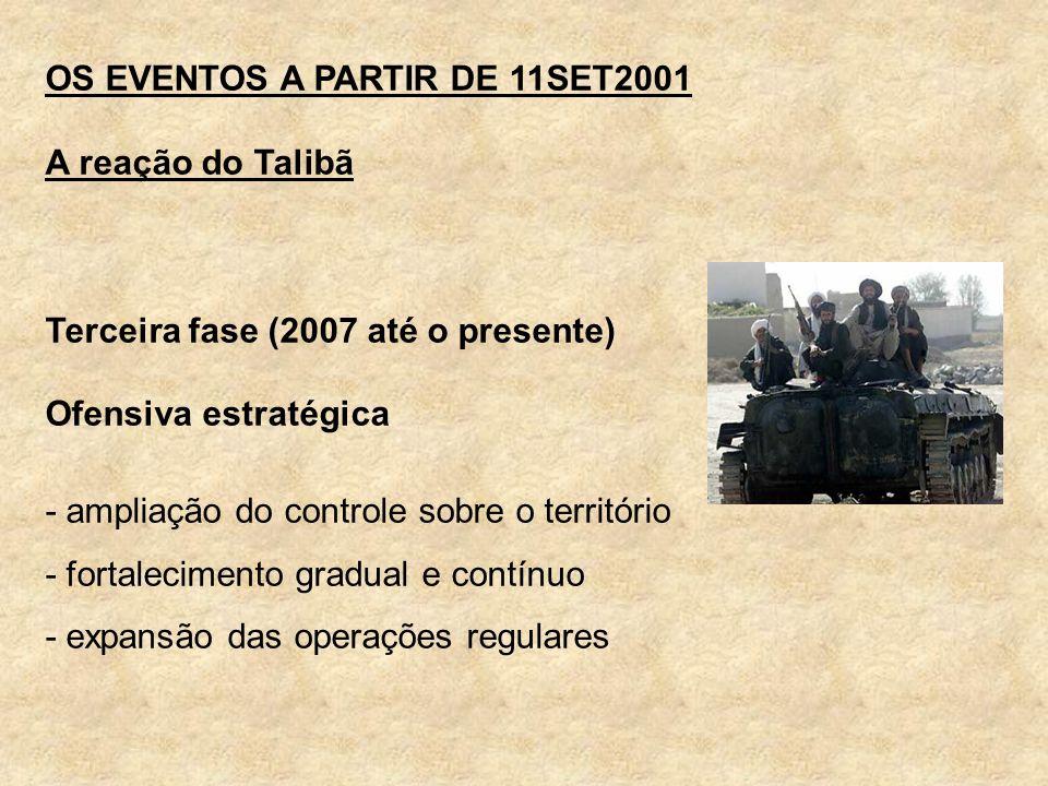 OS EVENTOS A PARTIR DE 11SET2001 A reação do Talibã Terceira fase (2007 até o presente) Ofensiva estratégica - ampliação do controle sobre o territóri